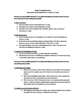 Oklahoma C3 1st Grade Social Studies Standards
