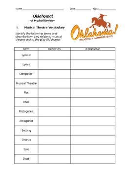 Oklahoma! Film Guide