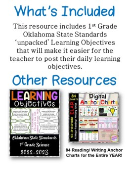 Oklahoma First Grade Learning Objective Cards Reading/ Writing/ ELA