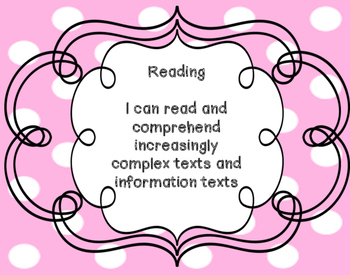 Oklahoma I Can Statement Posters for Grade 5 ELA in Polka Dot Background