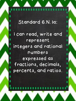Oklahoma Sixth Grade Math I Can Statements (Green and Chalkboard)