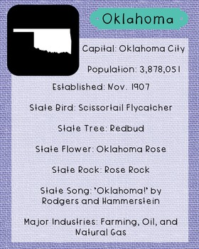 Oklahoma State Facts and Symbols Class Decor, Government, Geography