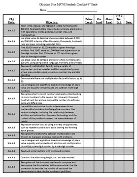 Oklahoma State MATH Standards Checklist 3rd Grade
