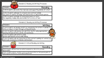 Oklahoma State Standards Checklist 2nd Grade