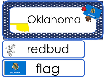 Oklahoma State Word Wall Bulletin Board Set. Geography Curriculum.