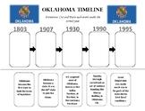 Oklahoma Timeline