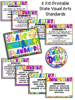 Oklahoma Visual Arts State Standards Poster Set Grades 1-5