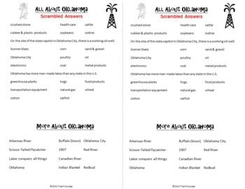 Oklahoma Webquest Common Core Research Mini Book