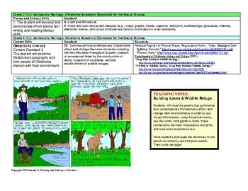 Okmulgee County Lakes and Wildlife