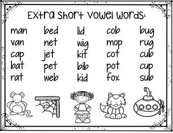 Old MacDonald's Vowel Farm  (A Short Vowel Pocket Chart Activity)