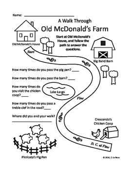 Old McDonald D.C. al Fine Map Worksheet