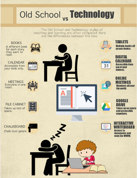 Old School vs. Technology Infographic