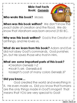 Old Testament Bible Verses and Background Info (Primary Grades School License)