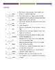 Old Testament People Quiz