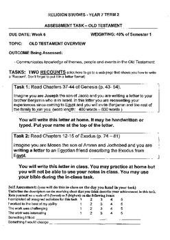 Old Testament Religion Year 7 /8