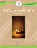 Old Testament Timeline Notes