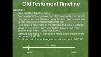 Old Testament Timeline Project