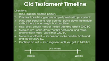 Old Testament Timeline Project