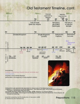 Old Testament Timeline and Prepositions