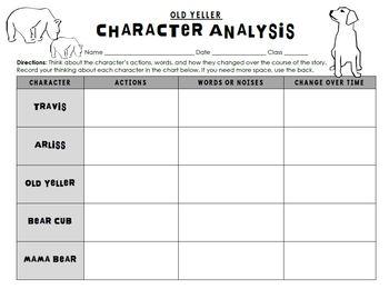 Old Yeller Character Analysis Activity Journeys Supplemental Resource