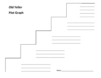 Old Yeller Plot Graph - Fred Gipson