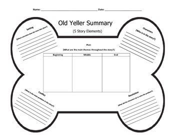Old Yeller Summary Graphic Organizer