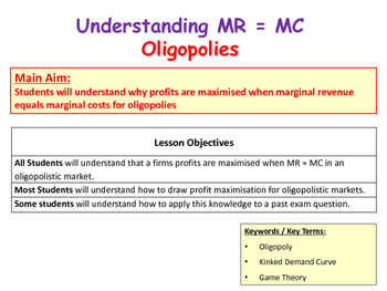 Oligopolies - Kinked Demand Curve & Profit Maximisation in Oligopolistic Markets