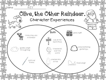 Olive the Other Reindeer Close Reading Literature Study