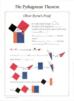 Oliver Byrne's Proof of the Pythagorean Theorem