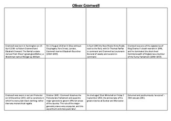 Oliver Cromwell Comic Strip and Storyboard
