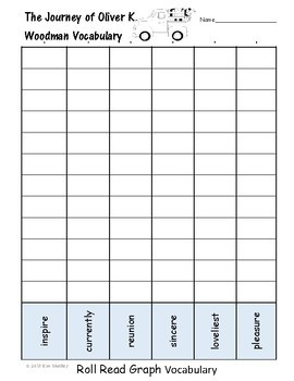 Oliver K. Woodman Roll Read Graph