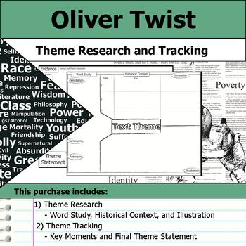 Oliver Twist - Theme Tracking Notes -  Etymology & Context Research