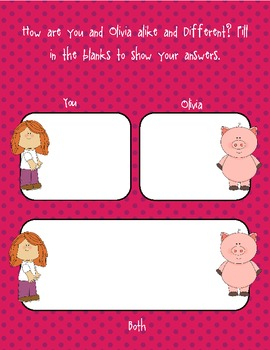 Olivia The Pig Literacy Unit