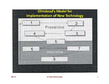 Olmstead's Model for Implementation of New Technology