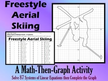 Freestyle Aerial Skiing - 87 Systems & Coordinate Graphing Challenge Activity