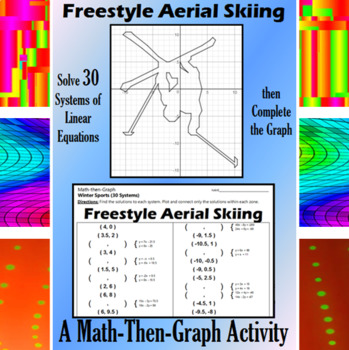 Freestyle Aerial Skiing - A Math-Then-Graph Activity - Sol