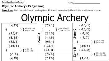Olympic Archery - 15 Linear Systems & Coordinate Graphing Activity