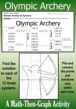 Olympic Archery - 15 Linear Systems & Coordinate Graphing