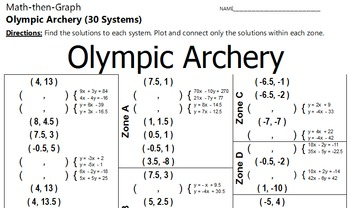 Olympic Archery - 30 Linear Systems & Coordinate Graphing Activity