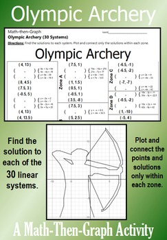 Olympic Archery - 30 Linear Systems & Coordinate Graphing
