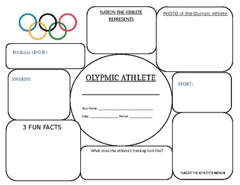 Olympic Athlete Graphic Organizer