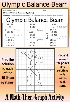 Olympic Balance Beam - 15 Linear Systems & Coordinate Graphing Activity