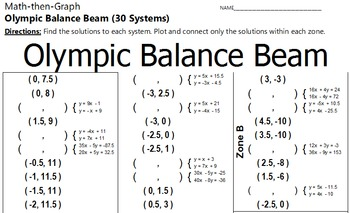 Olympic Balance Beam - 30 Linear Systems & Coordinate Graphing Activity