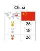 Olympic Bulletin Board Medal Count *EDITABLE*