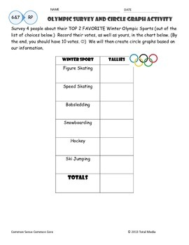 Olympic Circle Graphs