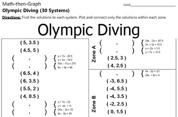 Olympic Diving - 30 Linear Systems & Coordinate Graphing Activity