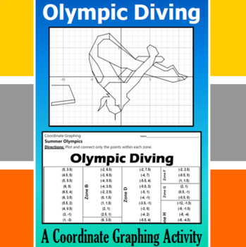 Olympic Diving - A Coordinate Graphing Activity