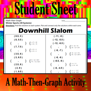 Downhill Slalom - A Math-Then-Graph Activity - Solve 30 Systems