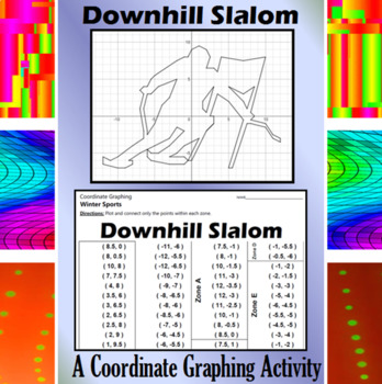 Downhill Slalom - A Coordinate Graphing Activity
