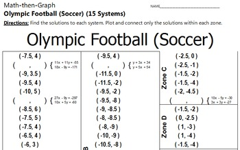 Olympic Football (Soccer) - 15 Linear Systems & Coordinate Graphing Activity